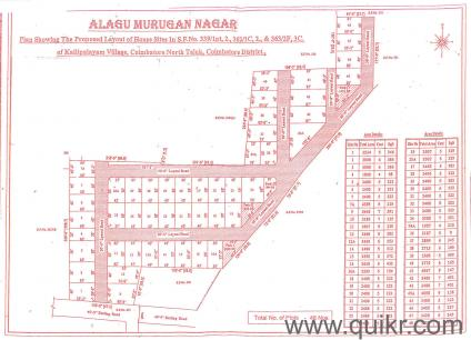 Residential Plot in Coimbatore