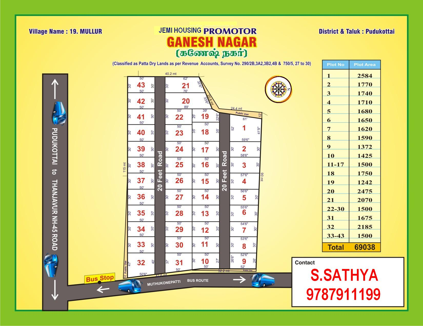 Residential plot for sale in Ganesh Nagar on pudukkottai (MUllUR)